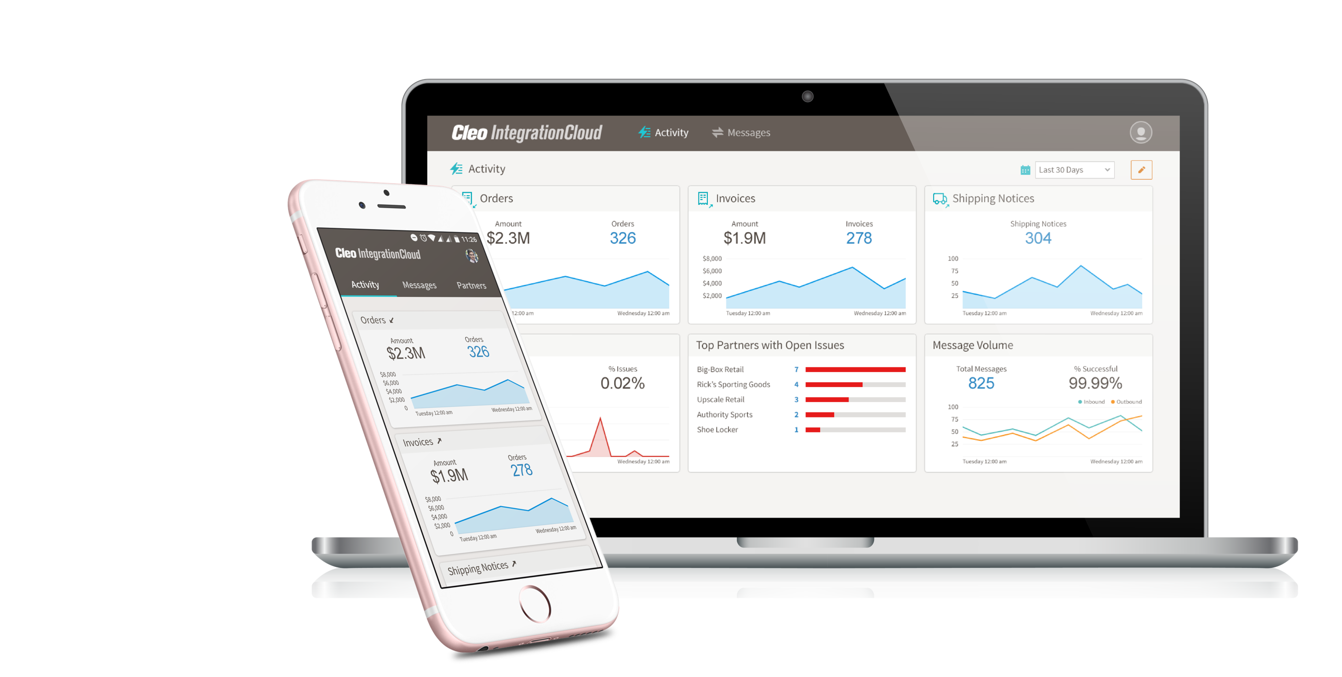 Cleo Integration Cloud - Integration Platform, iPaaS, Application Integration, B2B integration