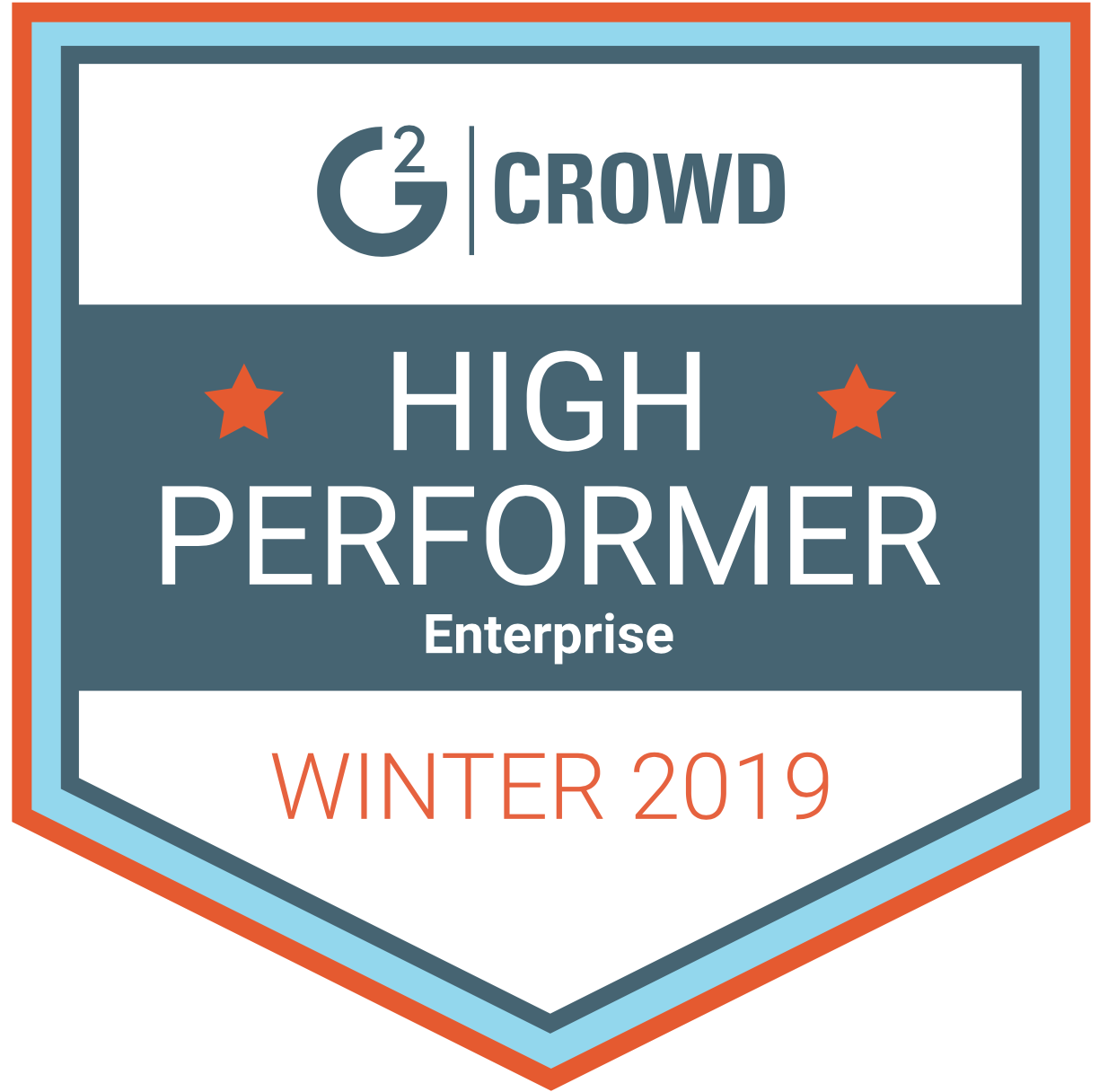 Cleo G2 Crowd On-Premise Data Integration Badge Winter 2018