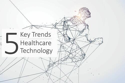Healthcare technology has grown by leaps and bounds recently.
