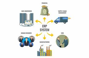 Enterprises that integrate ERP and CRM systems together are the enterprises that succeed.