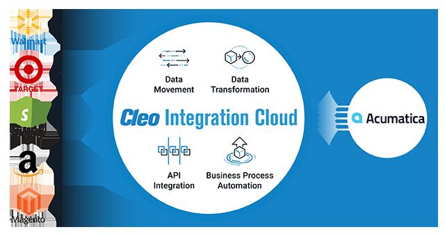 Syytem Integration Diagram